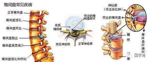 益好康(图3)